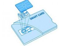 Процессинг смарт-карт