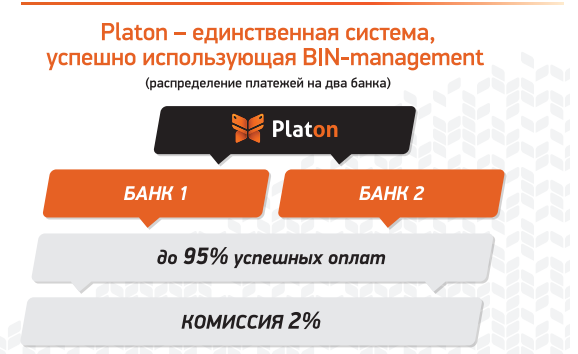 platon routing payments