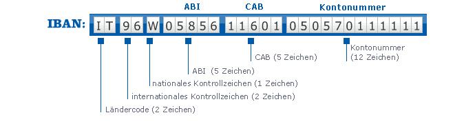 iban_number
