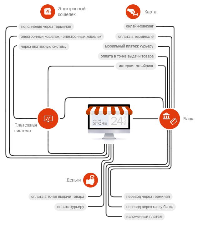 sxema-online-store-04