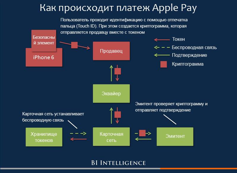 applepay_pic-rus