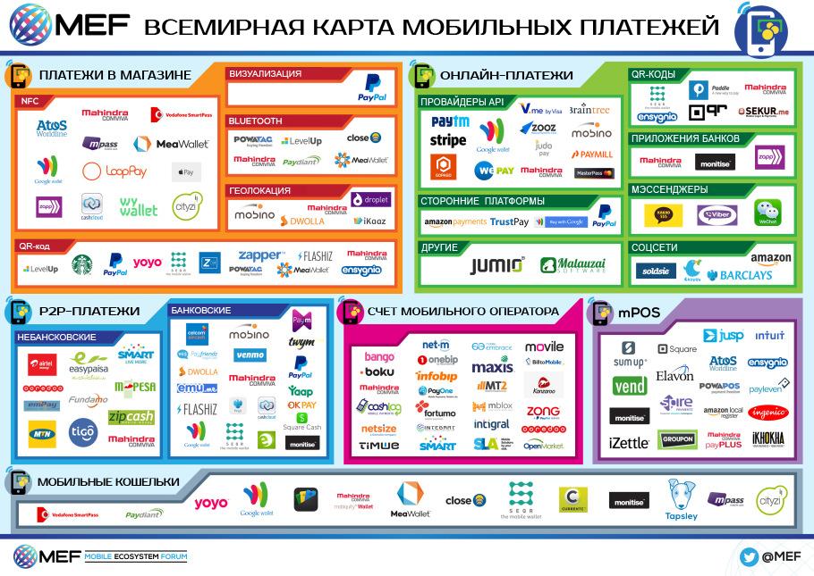 mobilemoney-landscape-rus