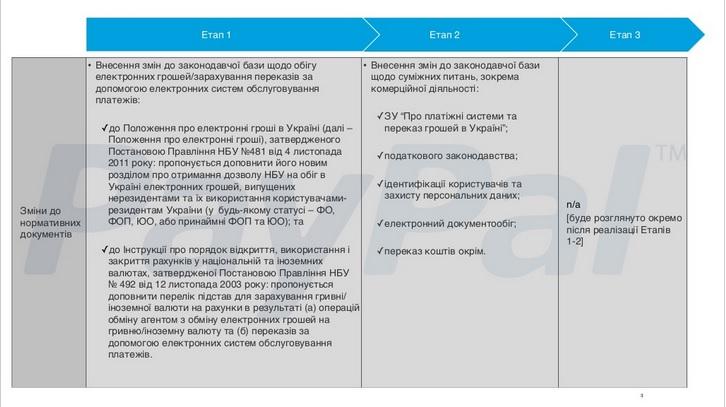 paypal_ukr2