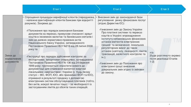 paypal_ukr3