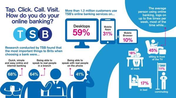 TSB_infographics