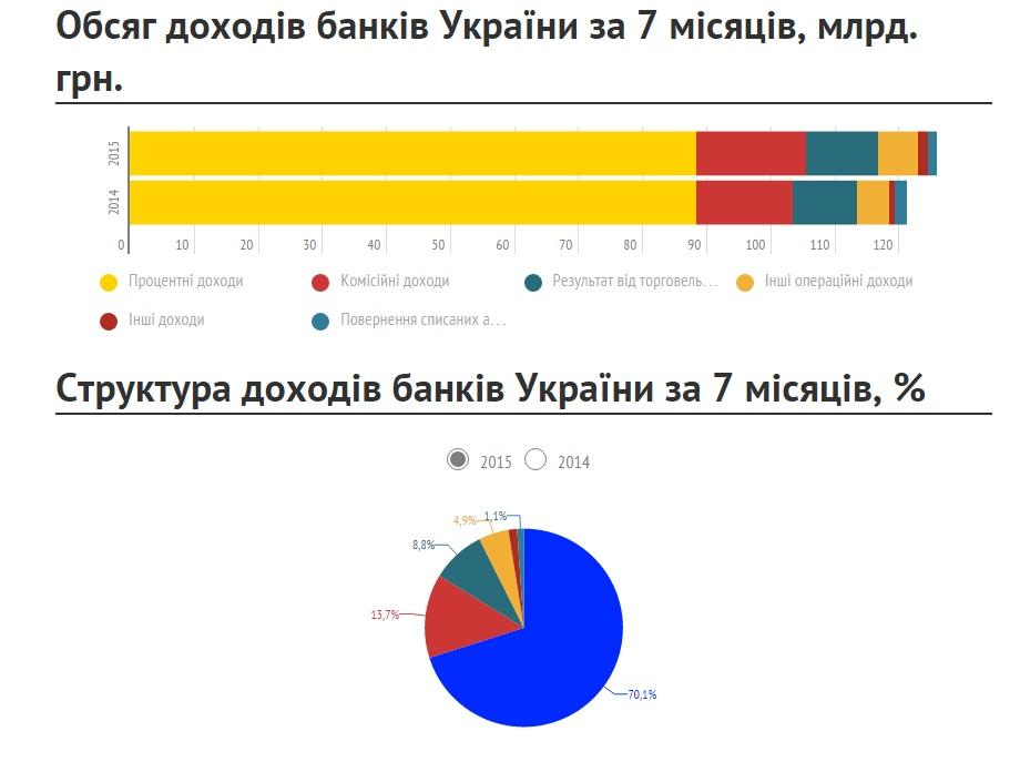 banks2008_statistics