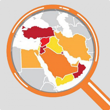 state-of-ecommerce-in-middle-east