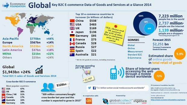 global_ecommerce1809