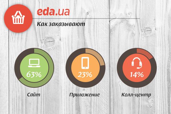 infograf_order