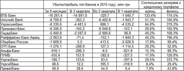 banks_losses