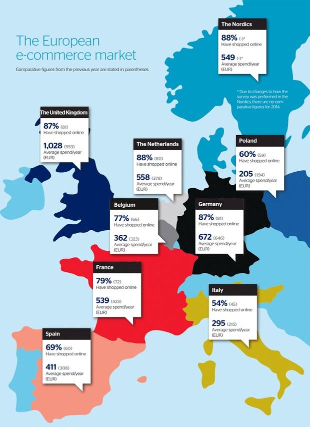 ecommerce_europe2