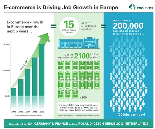 ecommerce_growth_1210