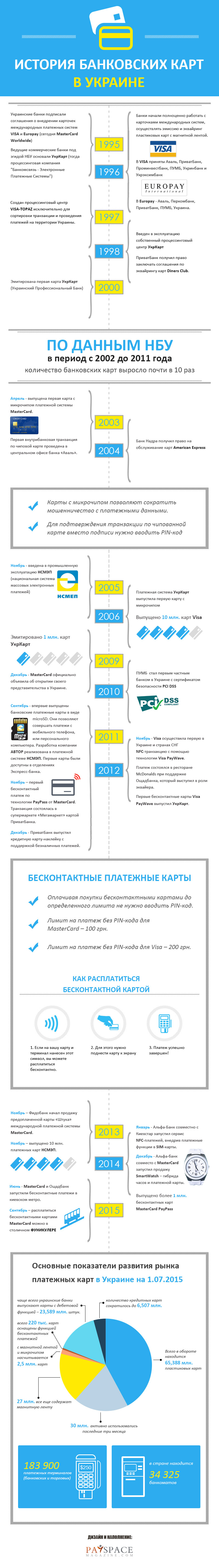 ukr-payment-card-3