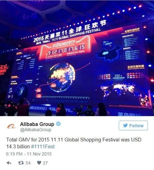 alibaba_results_1111