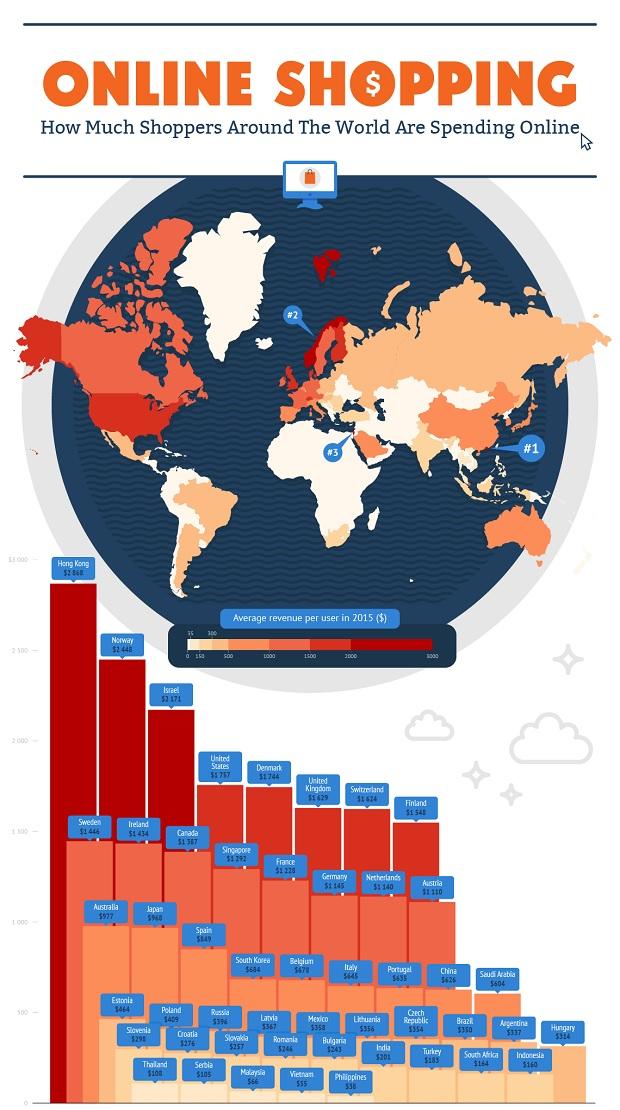 onlineshopping_world