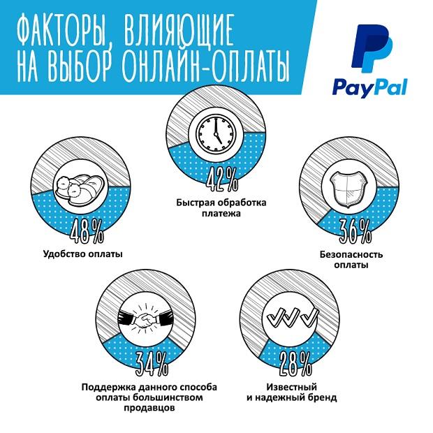 paypal_ecom21_1