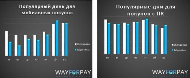 wayforpay_0312_2
