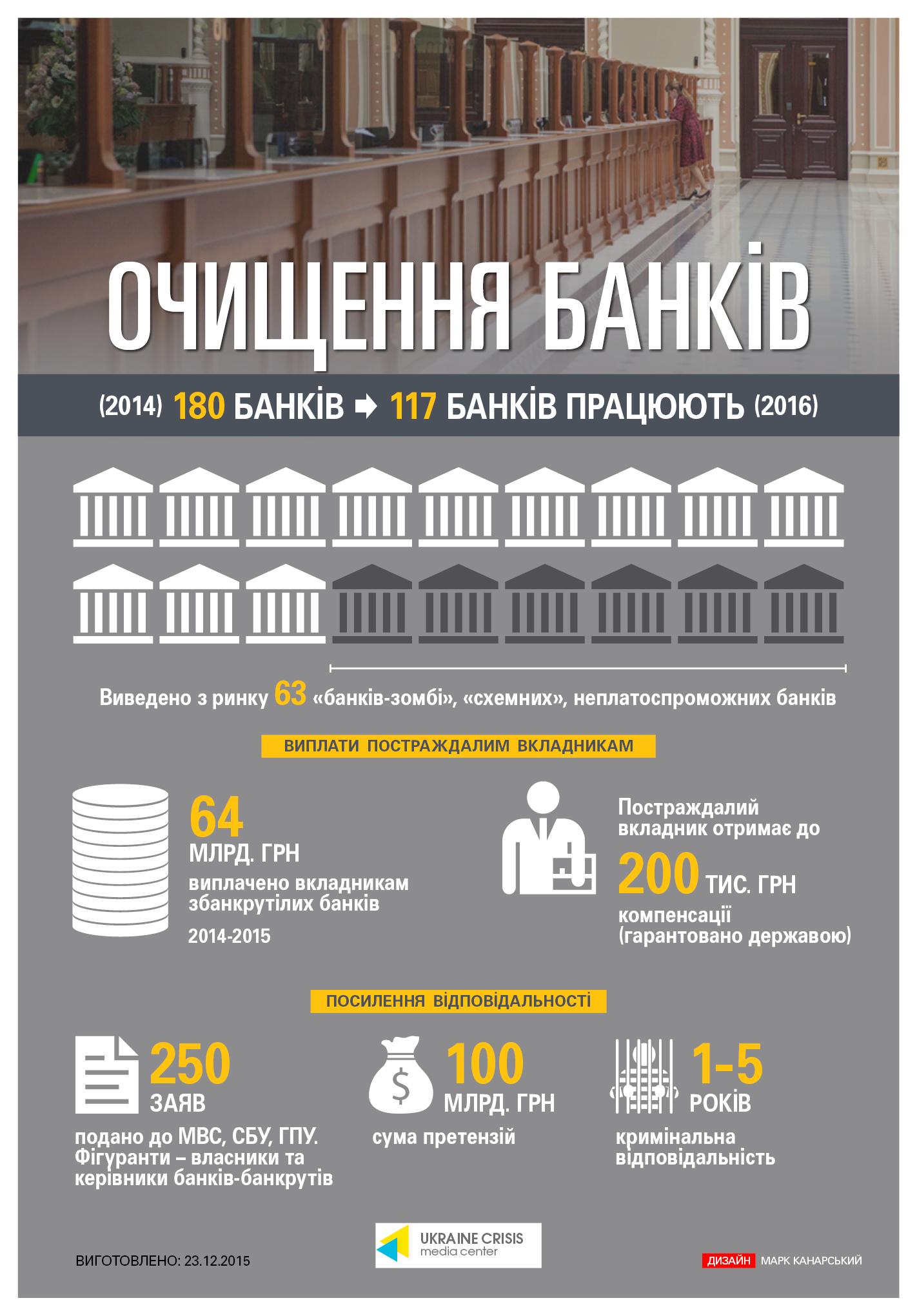 bank-ukr-07