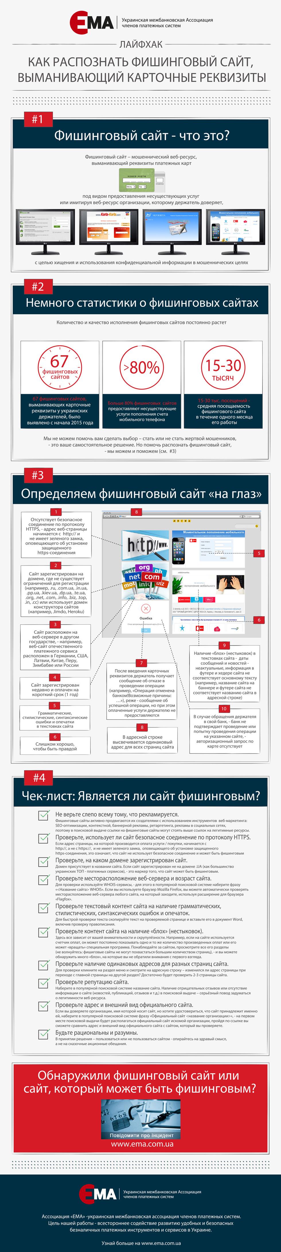 Как распознать карточных мошенников в интернете — инфографика