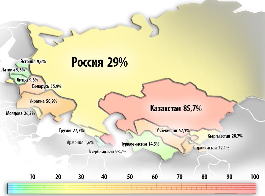 криптовалюта казахстан