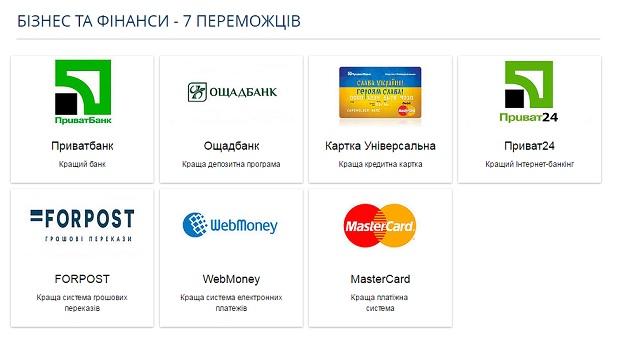 ukr_choice