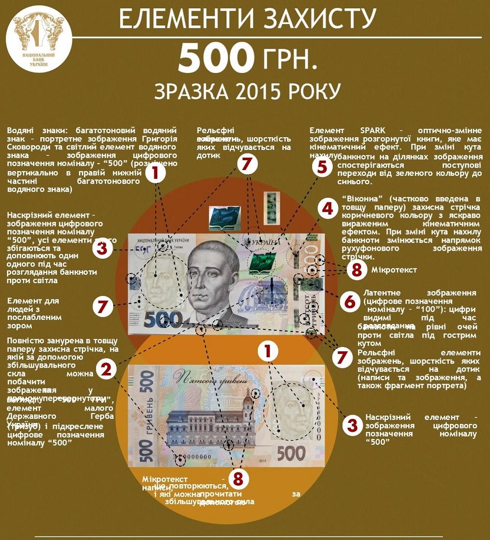 500_uah_new