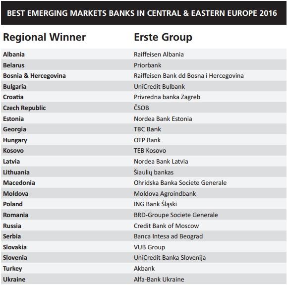 banks_world_rating2