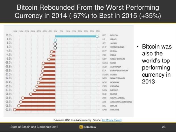 bitcoin_kudrenko