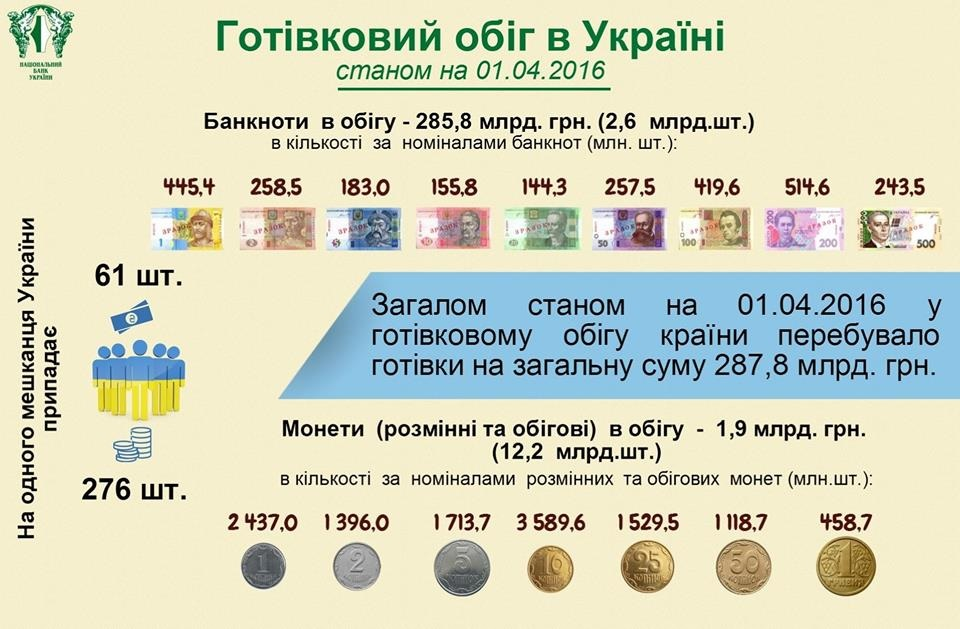 cash_ukr120416