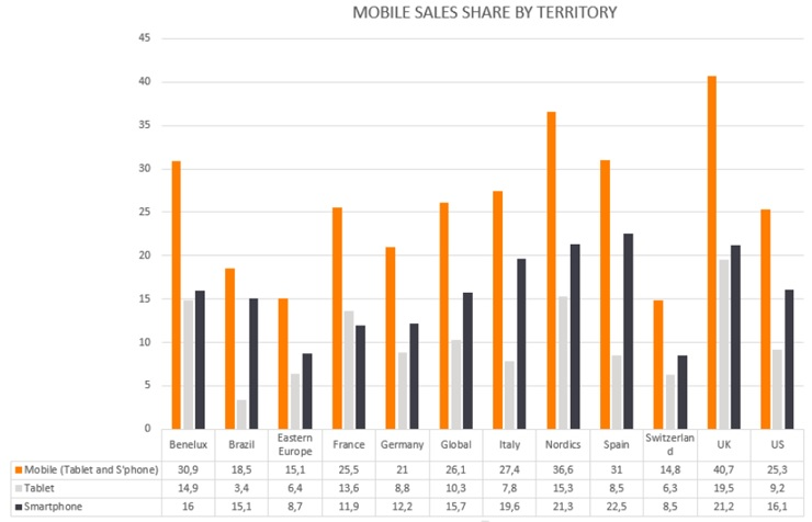 mobile_sales0104