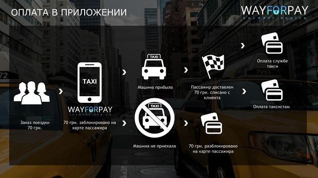 wayforpay_taxi