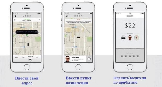 как заказать uber