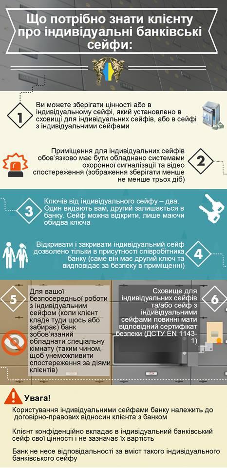 инфографика ячейка 2