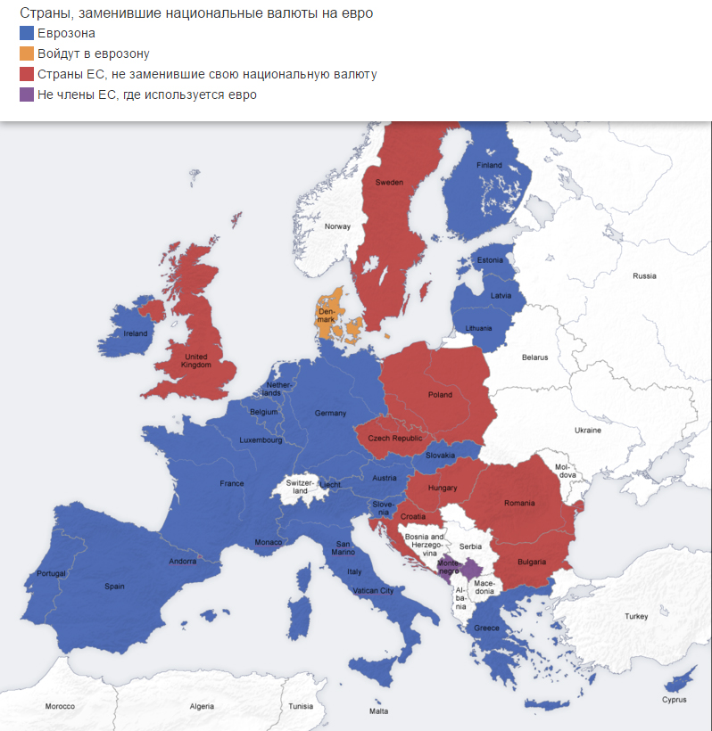 europe zone currency
