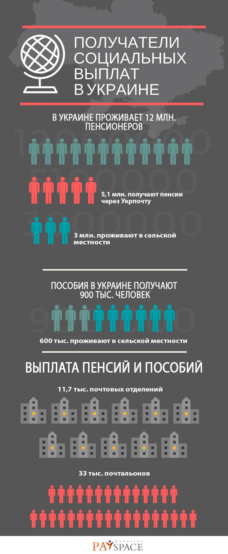 infogr-s-v