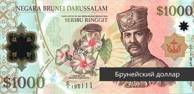 Брунейский доллар
