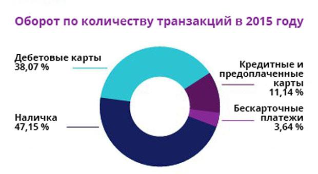 BRC-Payment-Survey-2016