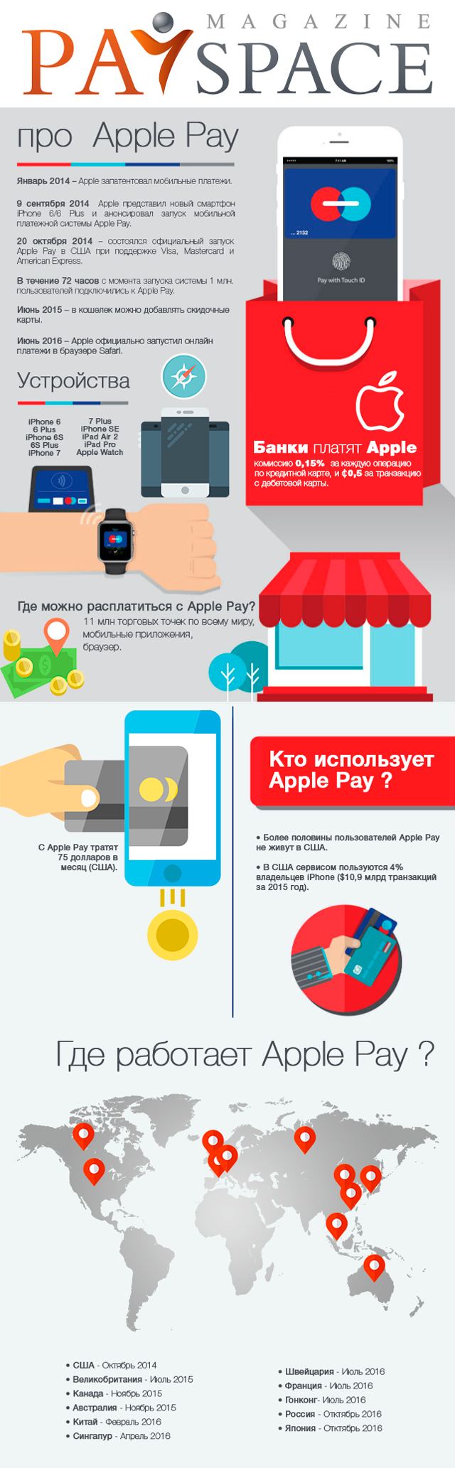 accepting-apple-pay-infographic