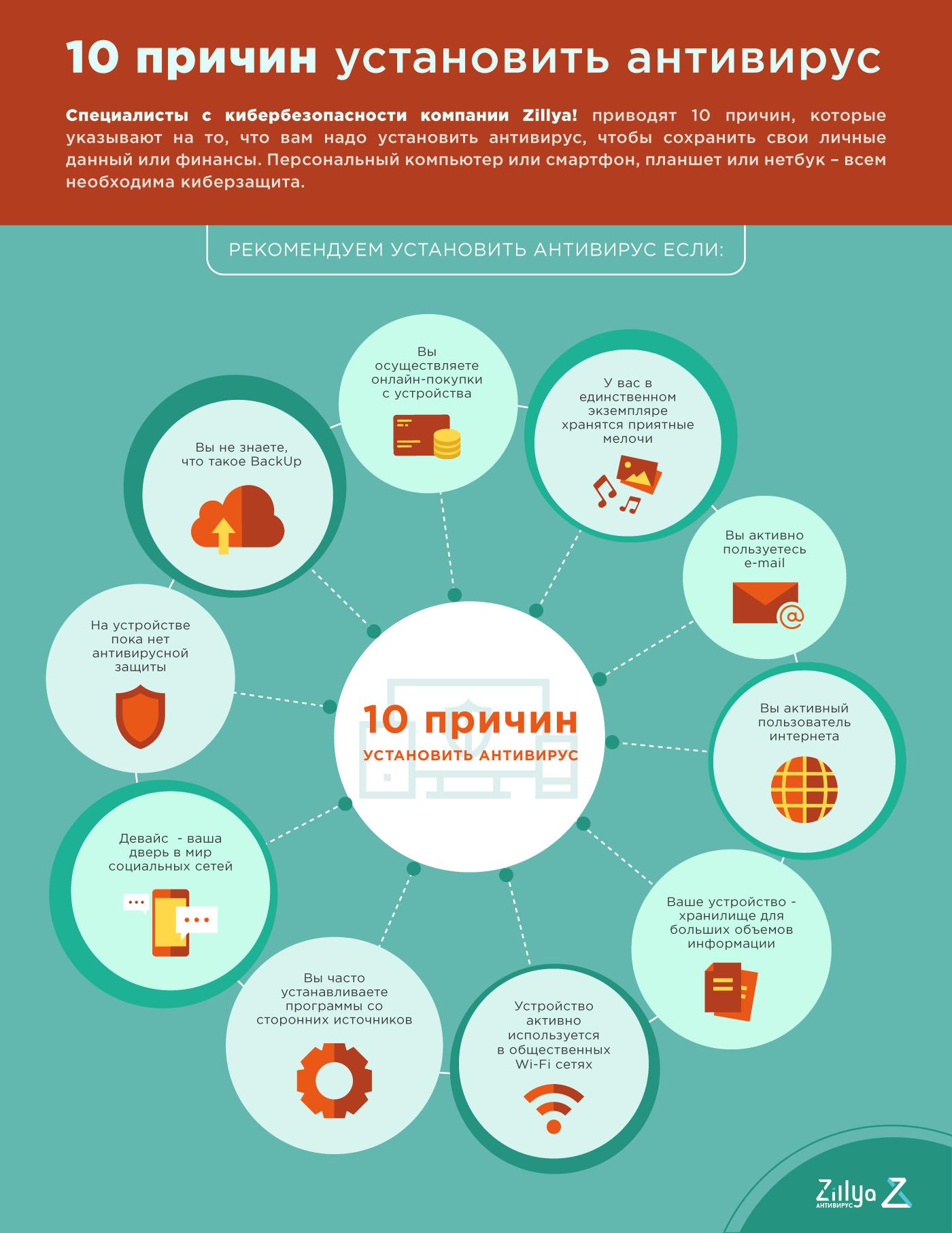 infografika-zillya