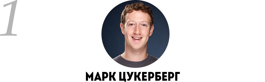 mark-cukerberg