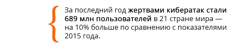 zhertva
