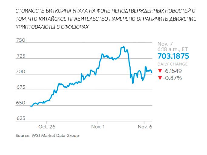 chinese-investors-buying-up-bitcoin-as-yuan-falls