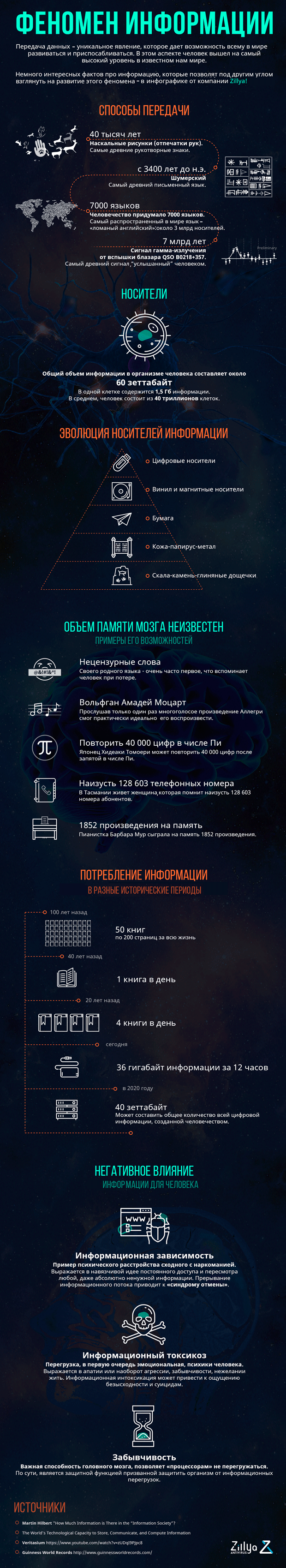 information_day_3-1