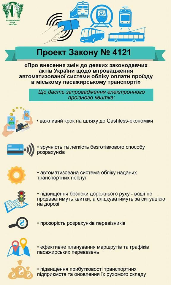 e-ticket-nbu