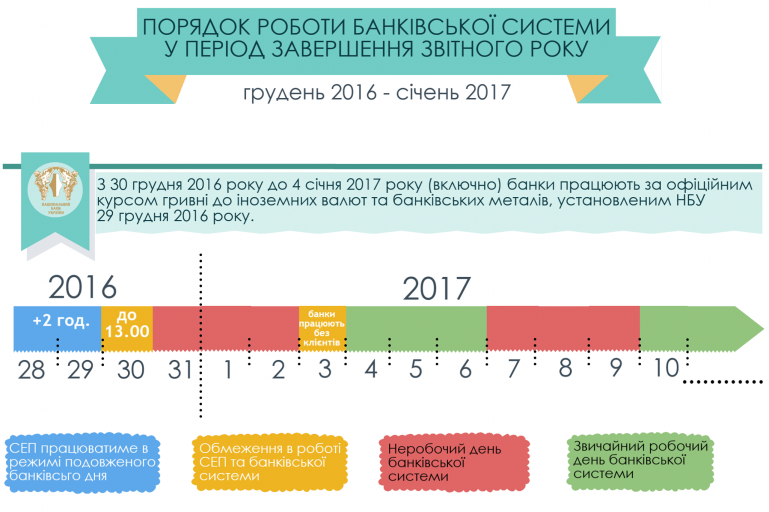 график работы банков на праздники