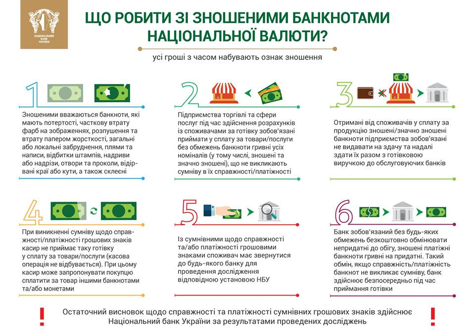 nbu-infographics-27-12