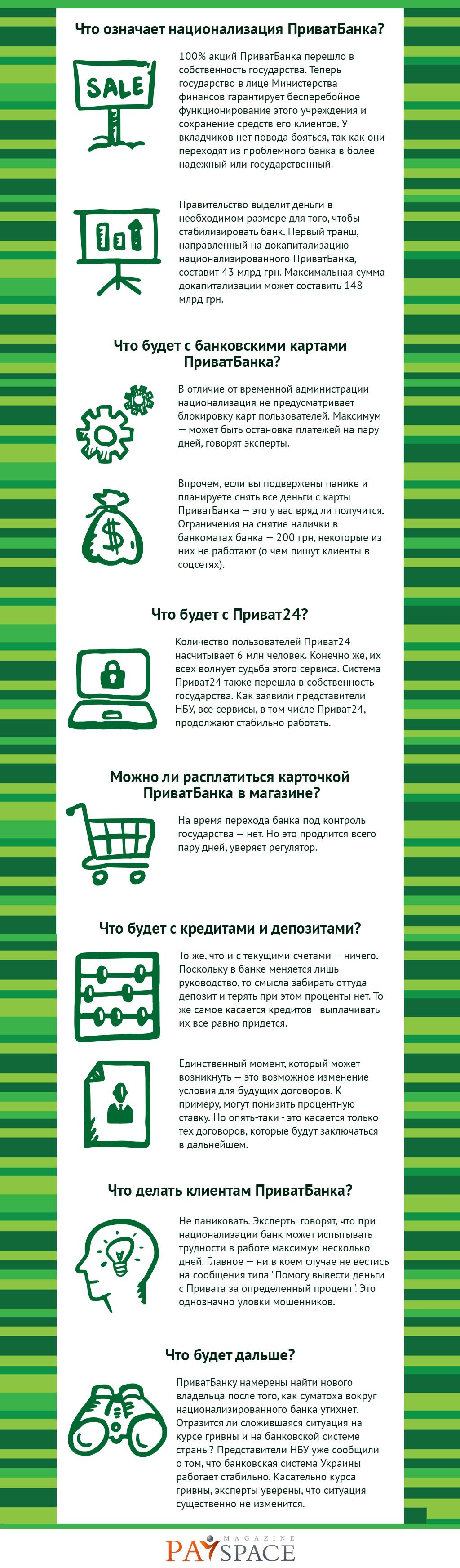 privatbank-infograf