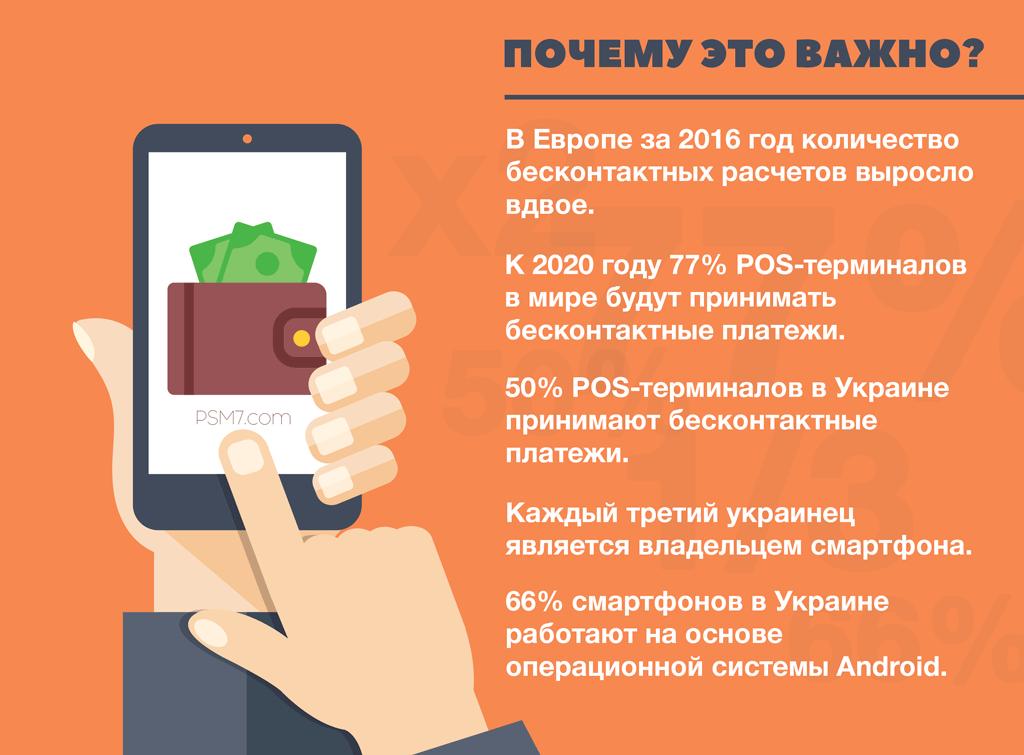 nfc-wallet