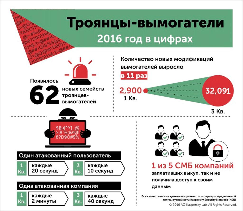 securelist.ru