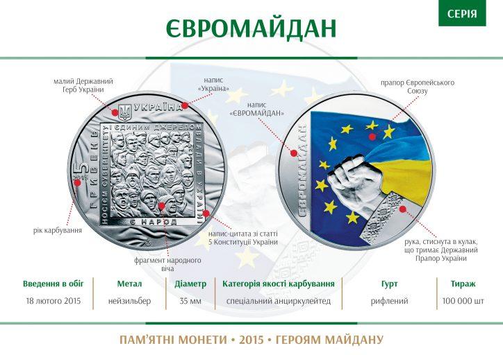 Монета Евромайдан